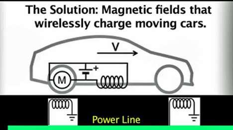 recargainalamb2 - Un sistema de electricidad sin cables revolucionará los viajes por carretera